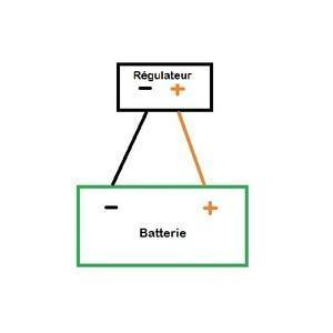 Cablage après régulateur d'une batterie
