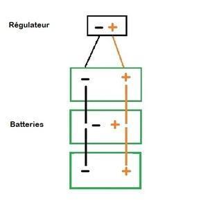 Cablage après régulateur de 3 batteries en parallèle