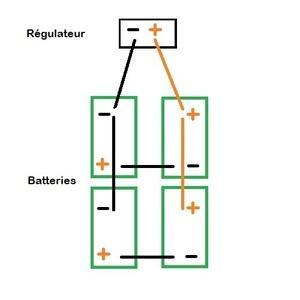 Cablage après régulateur de 4 batteries en série-parallèle maxi 700Ah
